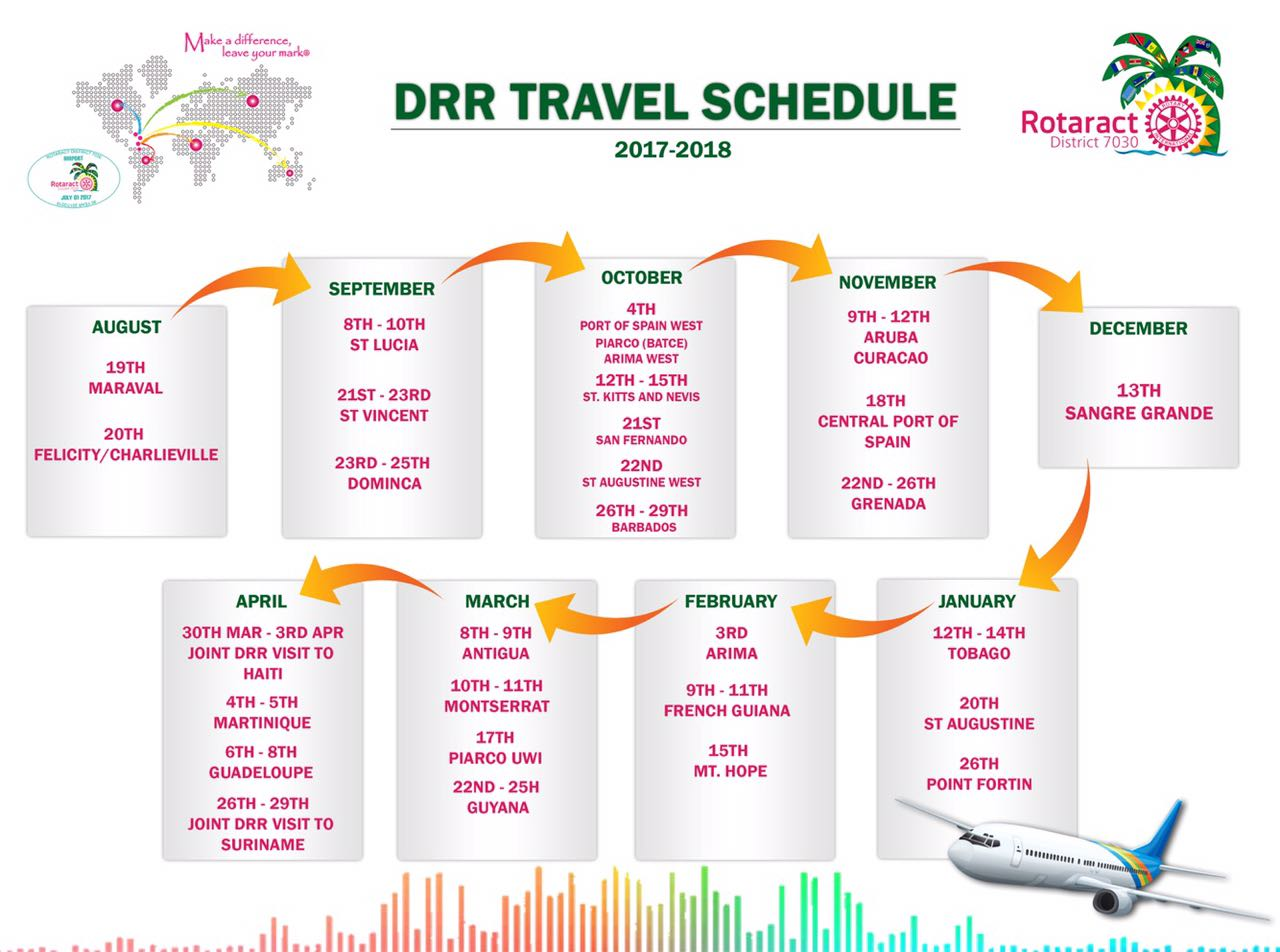 New Travel Schedule