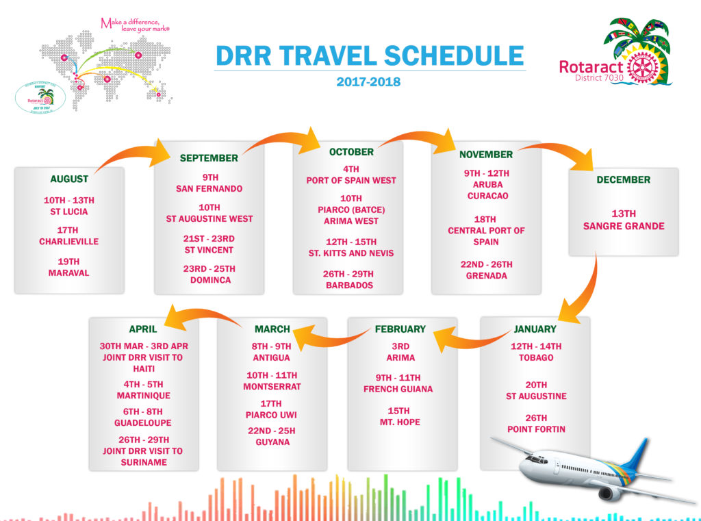 TRAVEL SCHEDULE DOCUMENT blue v2